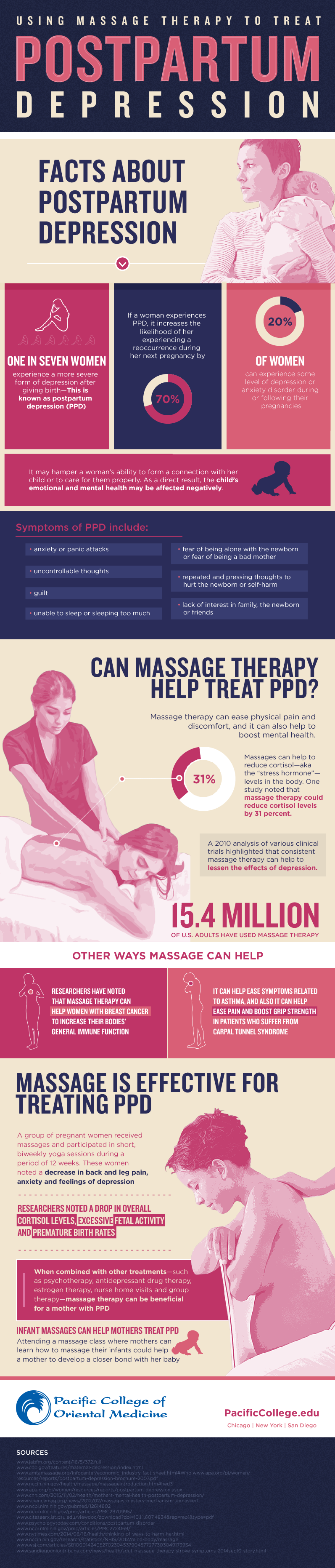 Using Massage Therapy To Treat Postpartum Depression (Infographic)