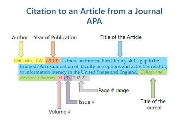 Citation to an Article from a journal