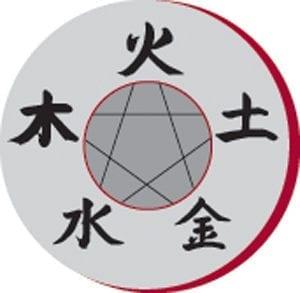 Institute of Classical Five-Element Acupuncture Logo